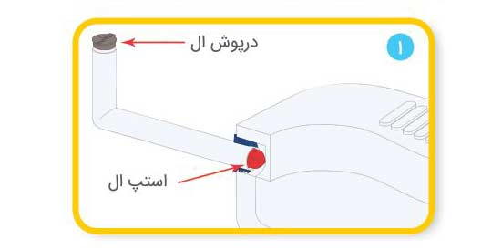 نصب فلاش تانک - مرحله اول - ایمن آب مدل کاسپین